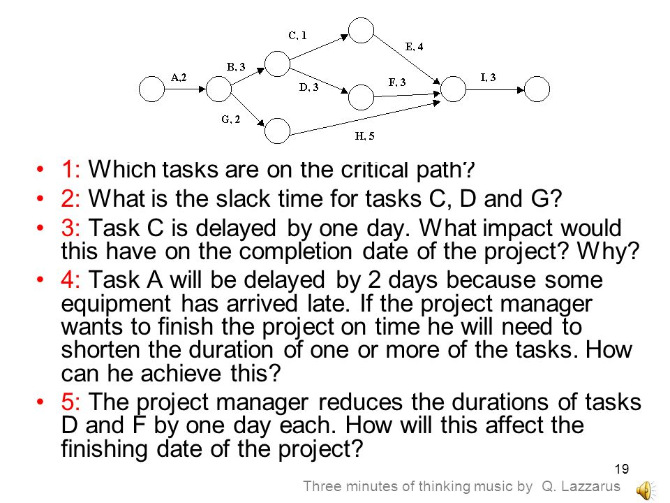 19 1: Which tasks are on the critical path? 2: What is the slack time for tasks C, D and G? 3: Task C is delayed by one day. What impact would this ha
