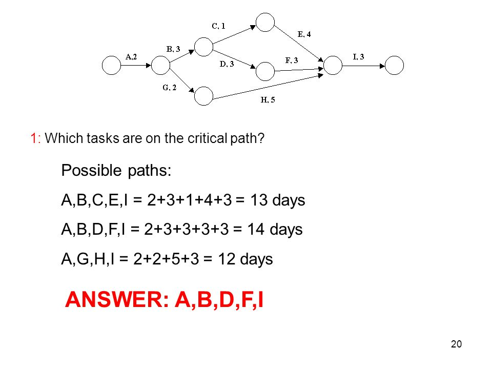 20 1: Which tasks are on the critical path? ANSWER: A,B,D,F,I Possible paths: A,B,C,E,I = 2+3+1+4+3 = 13 days A,B,D,F,I = 2+3+3+3+3 = 14 days A,G,H,I