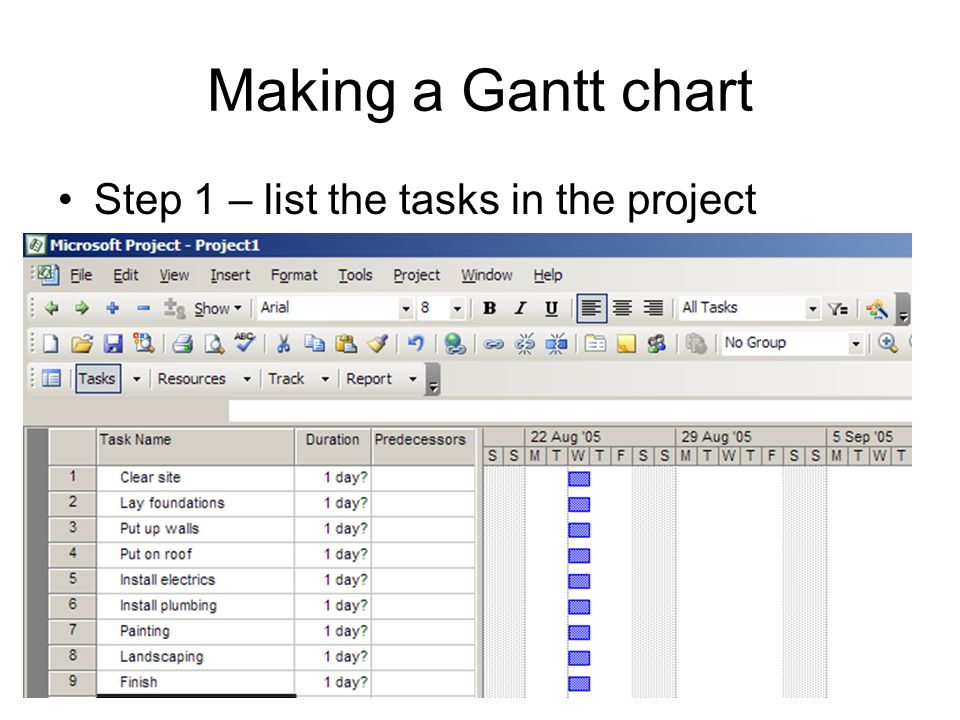 7 Making a Gantt chart Step 1 – list the tasks in the project