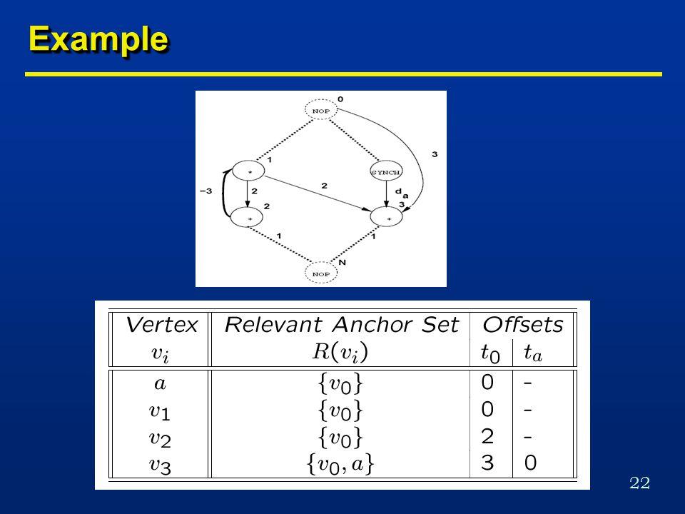 22 ExampleExample