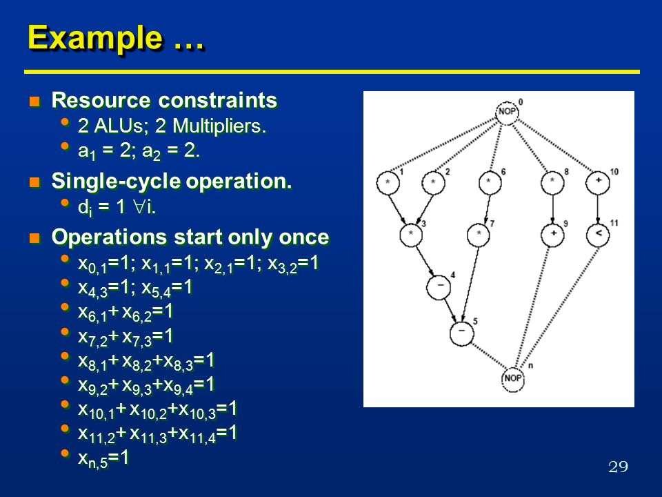 29 Example … n Resource constraints 2 ALUs; 2 Multipliers.