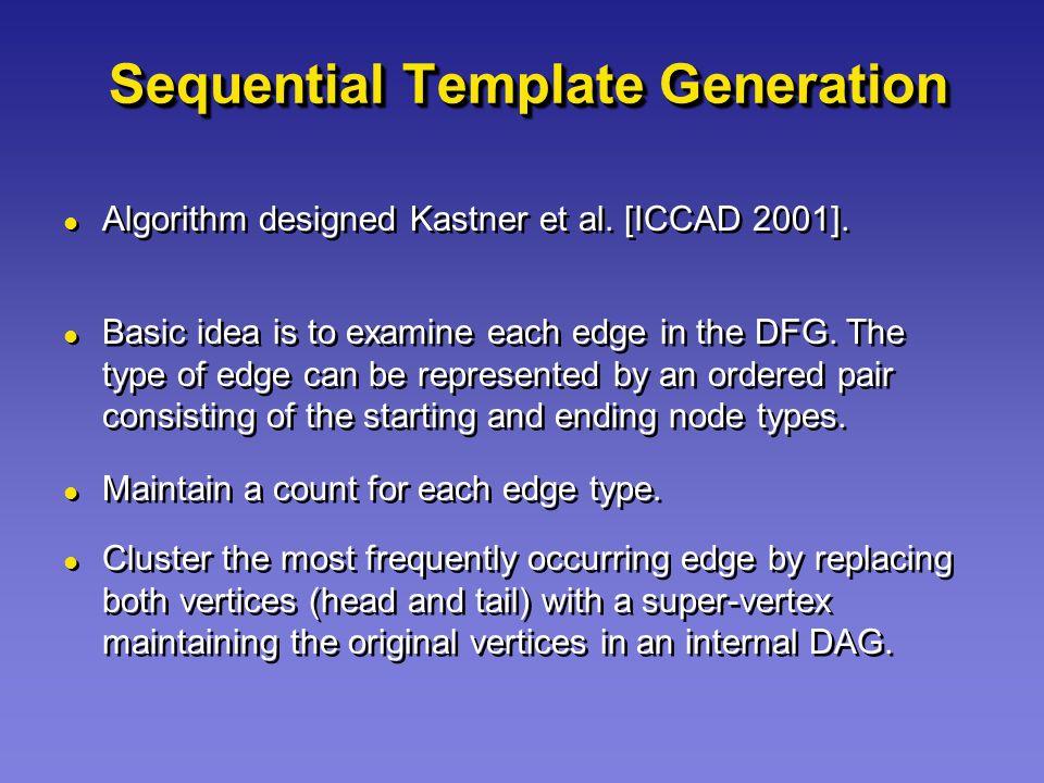 Sequential Template Generation Algorithm designed Kastner et al.