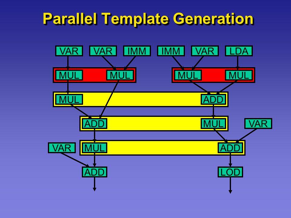 Parallel Template Generation VAR IMM MUL ADD MUL ADD VAR IMMVARLDA MUL ADD MUL ADD VAR LOD