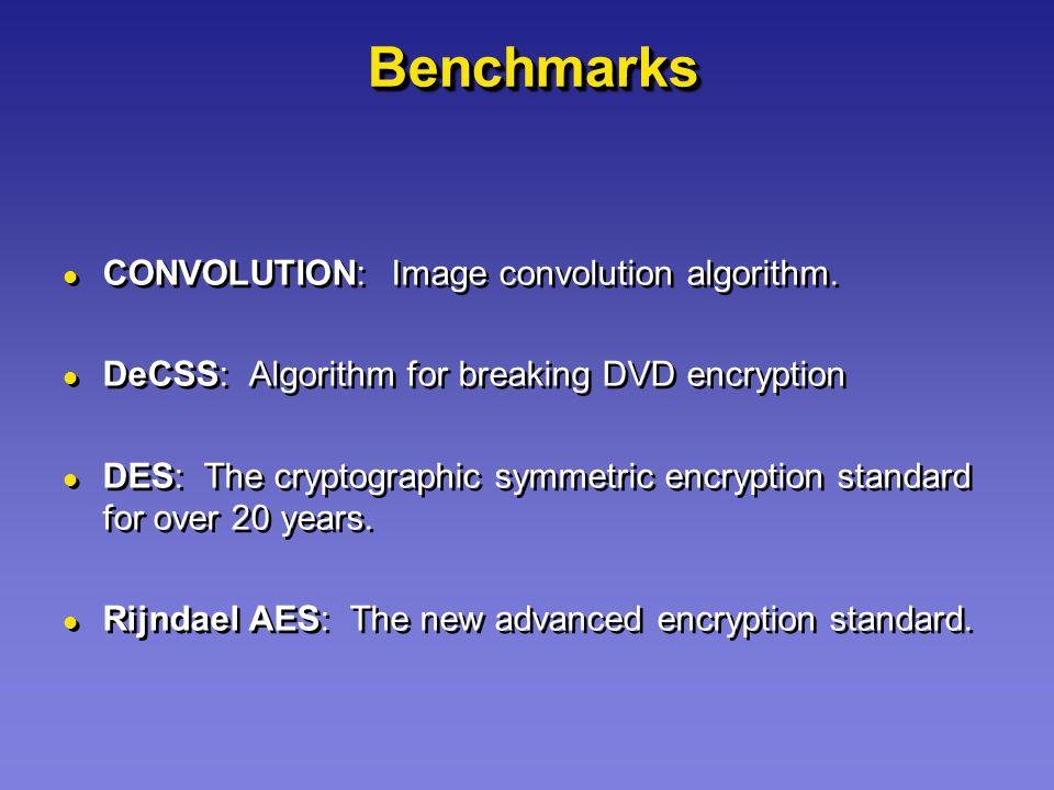 BenchmarksBenchmarks CONVOLUTION: Image convolution algorithm. DeCSS: Algorithm for breaking DVD encryption DES: The cryptographic symmetric encryptio