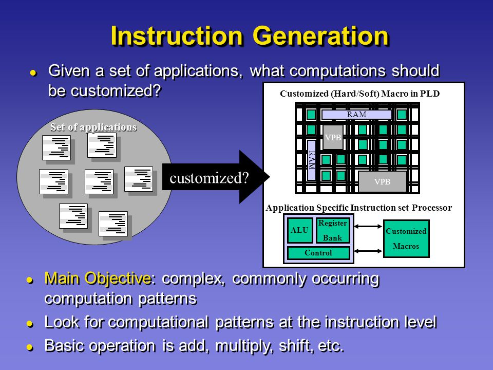 Parallel Template Generation Instead of examining DFG edges, we must determine whether pairs of computations can be scheduled in parallel.