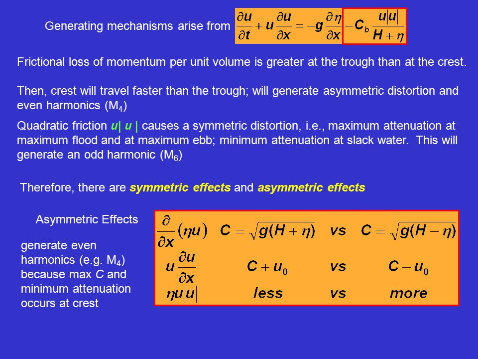 Frictional loss of momentum per unit volume is greater at the trough than at the crest.