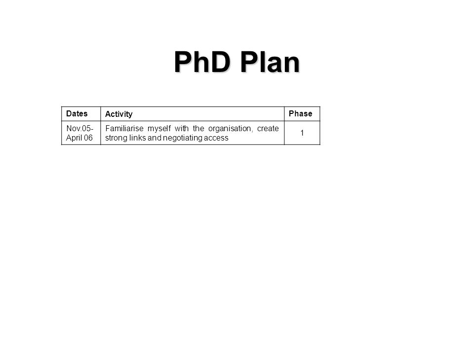 PhD Plan DatesActivityPhase Nov.05- April 06 Familiarise myself with the organisation, create strong links and negotiating access 1