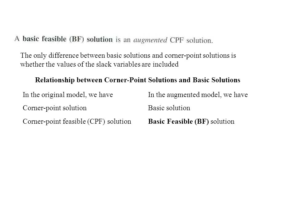 The only difference between basic solutions and corner-point solutions is whether the values of the slack variables are included Relationship between Corner-Point Solutions and Basic Solutions In the original model, we have Corner-point solution Corner-point feasible (CPF) solution In the augmented model, we have Basic solution Basic Feasible (BF) solution