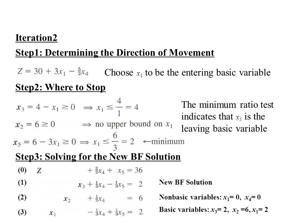 Iteration2 Step1: Determining the Direction of Movement Choose x 1 to be the entering basic variable Step2: Where to Stop The minimum ratio test indicates that x 5 is the leaving basic variable Step3: Solving for the New BF Solution (0) (1) (2) (3) Nonbasic variables: x 1 = 0, x 4 = 0 Basic variables: x 3 = 2, x 2 =6, x 1 = 2 New BF Solution