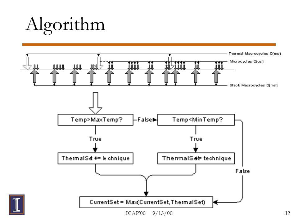 ICAP 00 9/13/0012 Algorithm