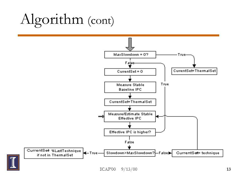 ICAP 00 9/13/0013 Algorithm (cont)