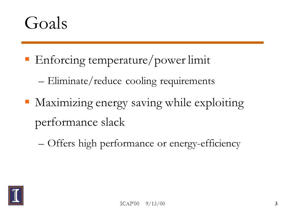 ICAP 00 9/13/0014 Slack - Energy Consumption