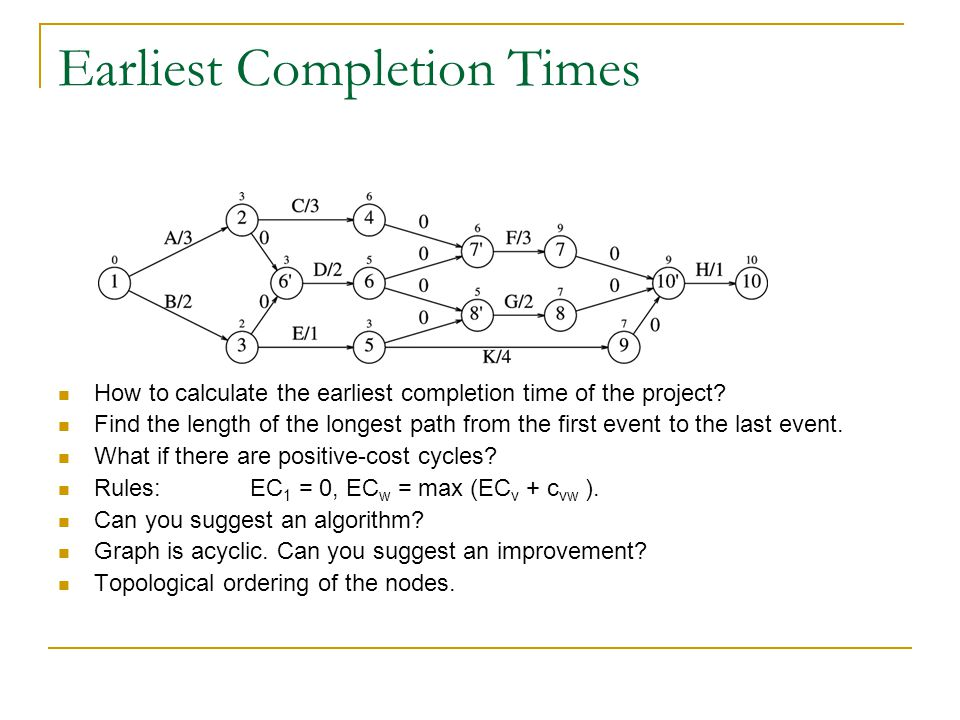 Earliest Completion Times How to calculate the earliest completion time of the project.