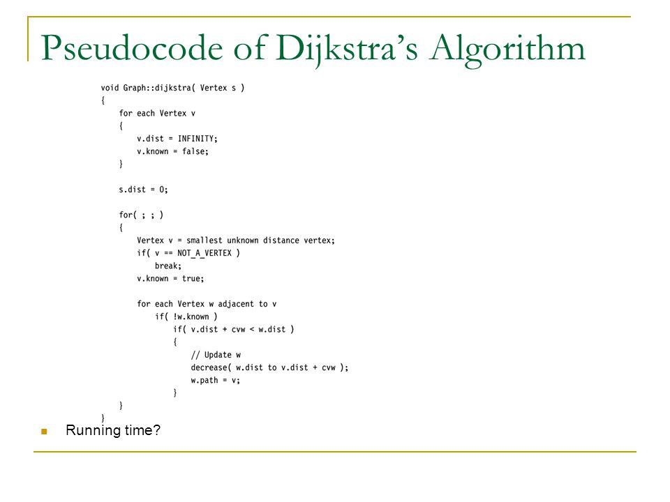 Pseudocode of Dijkstra's Algorithm Running time