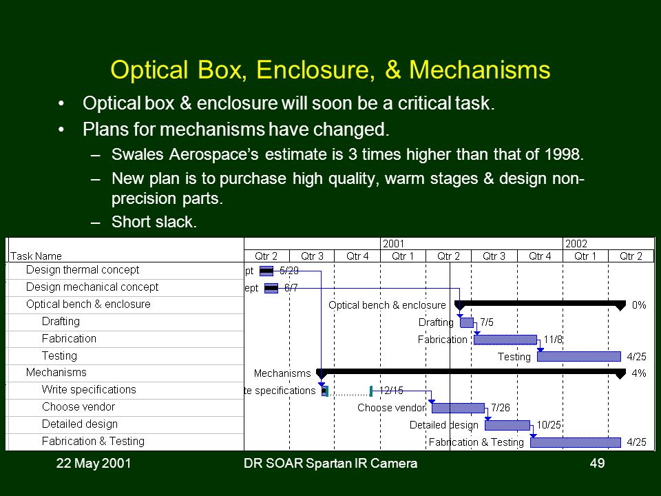 22 May 2001DR SOAR Spartan IR Camera49 Optical Box, Enclosure, & Mechanisms Optical box & enclosure will soon be a critical task.