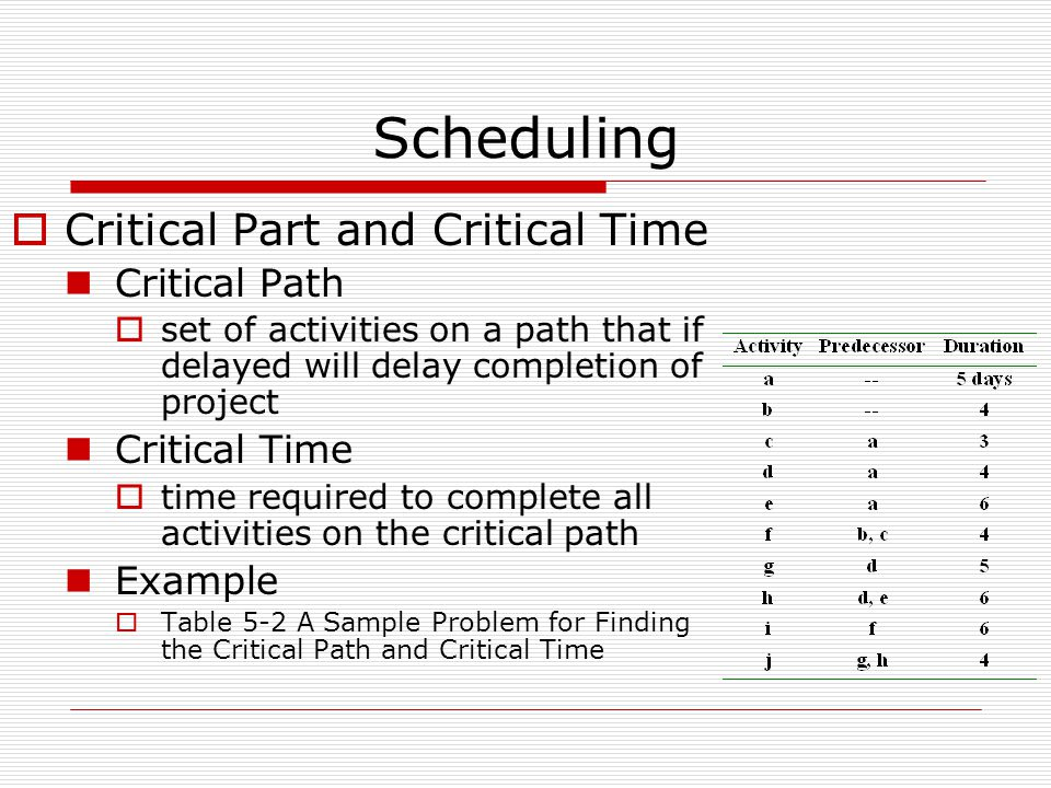Scheduling  Critical Part and Critical Time Critical Path  set of activities on a path that if delayed will delay completion of project Critical Time  time required to complete all activities on the critical path Example  Table 5-2 A Sample Problem for Finding the Critical Path and Critical Time