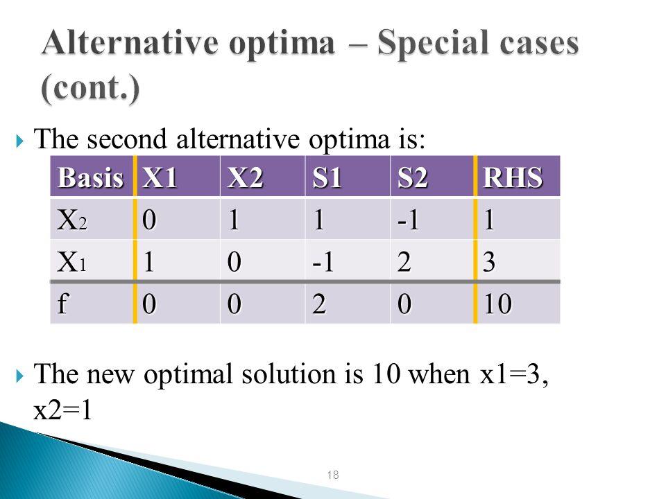 18  The second alternative optima is:  The new optimal solution is 10 when x1=3, x2=1BasisX1X2S1S2RHS X2X2X2X20111 X1X1X1X11023 f002010