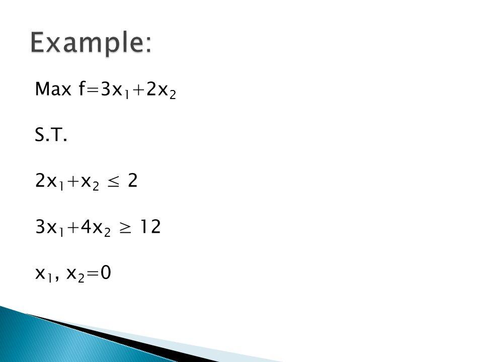 Max f=3x 1 +2x 2 S.T. 2x 1 +x 2 ≤ 2 3x 1 +4x 2 ≥ 12 x 1, x 2 =0