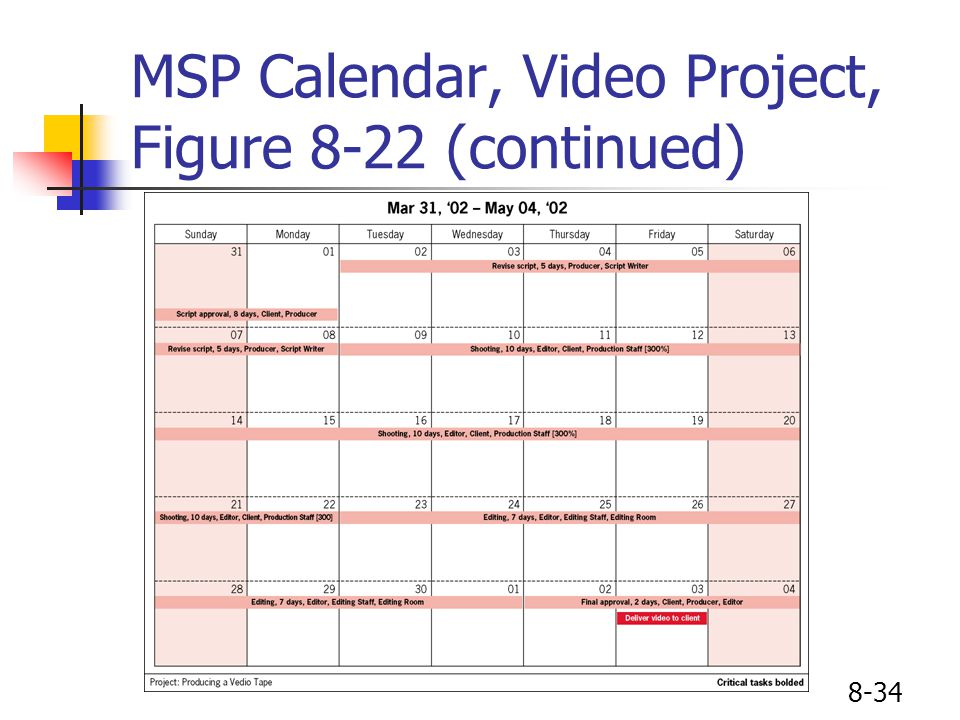 8-34 MSP Calendar, Video Project, Figure 8-22 (continued)