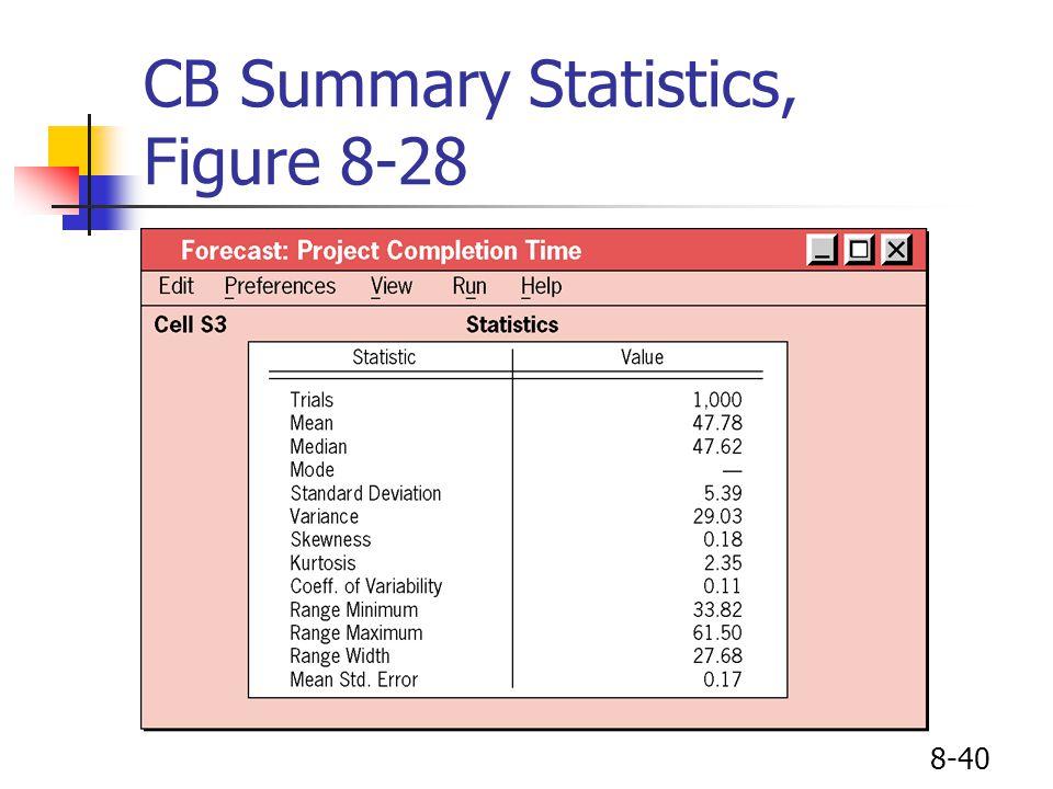 8-40 CB Summary Statistics, Figure 8-28