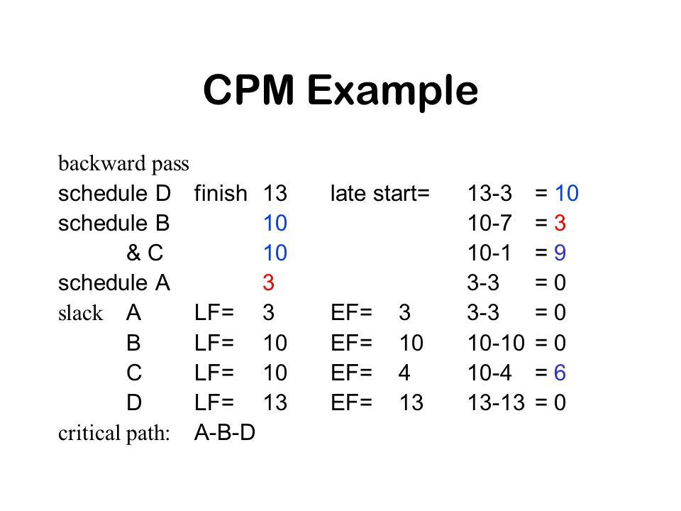 CPM Example backward pass schedule Dfinish13late start=13-3= 10 schedule B1010-7= 3 & C1010-1= 9 schedule A33-3= 0 slackALF=3EF=33-3= 0 BLF=10EF=1010-10= 0 CLF=10EF=410-4= 6 DLF=13EF=1313-13= 0 critical path:A-B-D