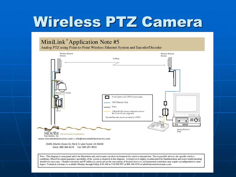 Wireless PTZ Camera