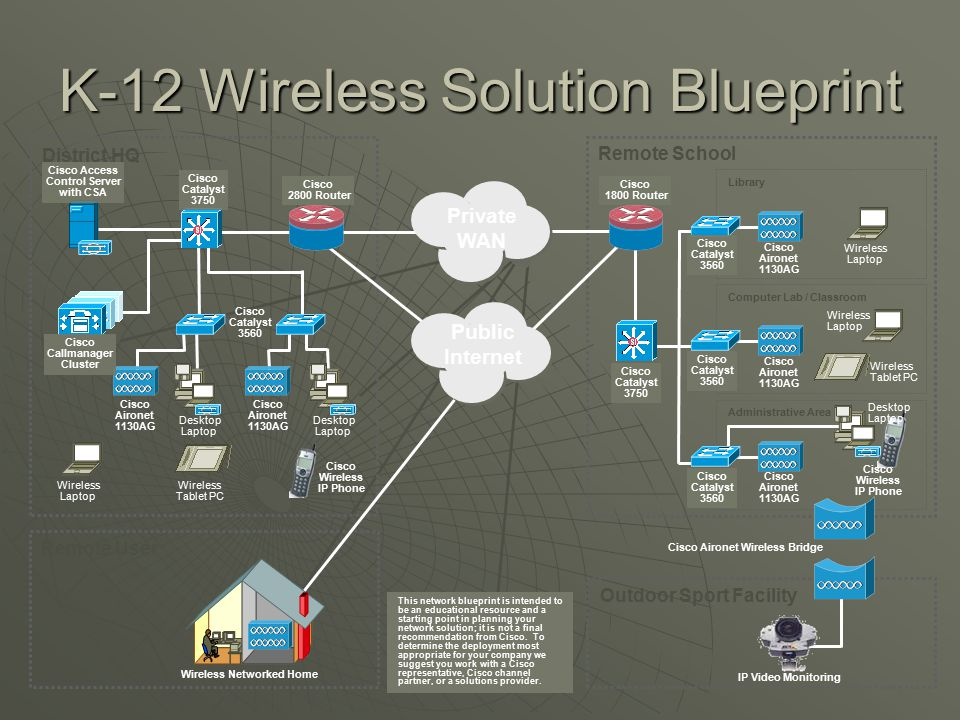 K-12 Wireless Solution Blueprint This network blueprint is intended to be an educational resource and a starting point in planning your network solution; it is not a final recommendation from Cisco.