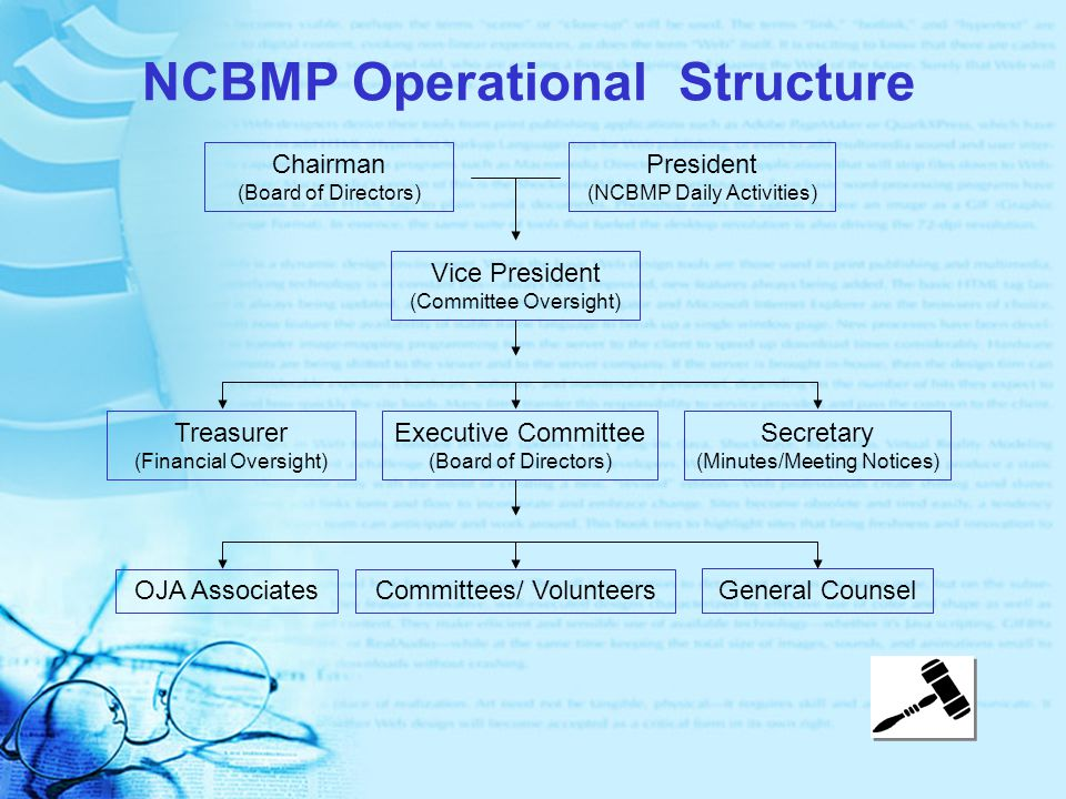 NCBMP Operational Structure Chairman (Board of Directors) President (NCBMP Daily Activities) Vice President (Committee Oversight) Treasurer (Financial Oversight) Secretary (Minutes/Meeting Notices) Executive Committee (Board of Directors) OJA AssociatesCommittees/ Volunteers General Counsel
