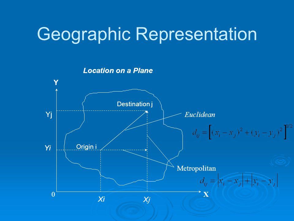 Geographic Representation Location on a Plane Y Destination j Yj Euclidean Origin i Metropolitan 0 Xi X j Yi X