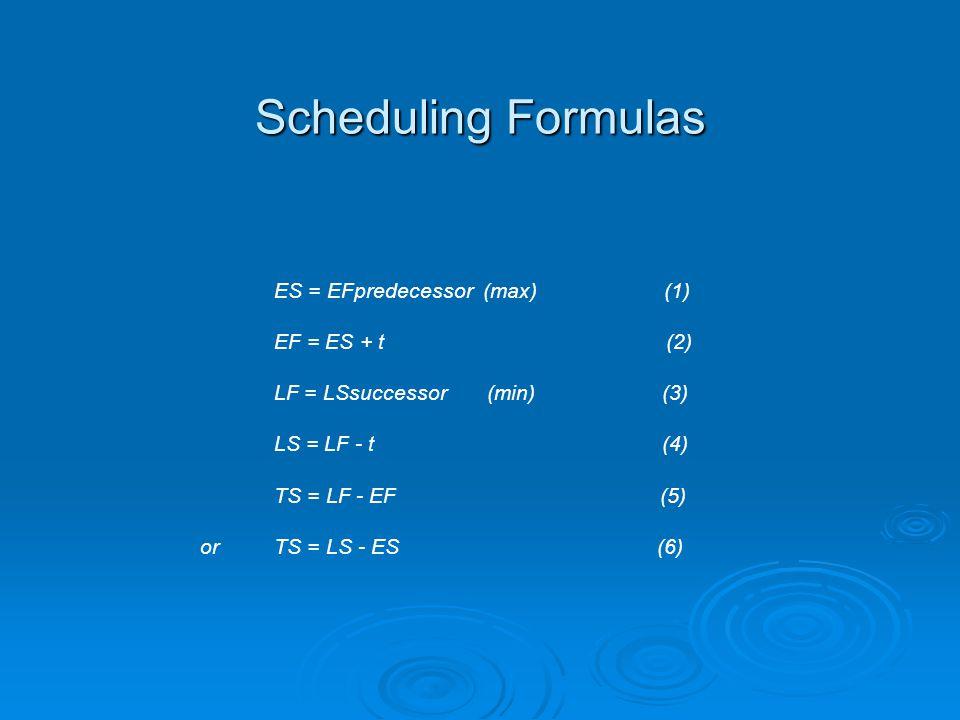 Scheduling Formulas ES = EFpredecessor (max) (1) EF = ES + t (2) LF = LSsuccessor (min) (3) LS = LF - t (4) TS = LF - EF (5) TS = LS - ES (6) or