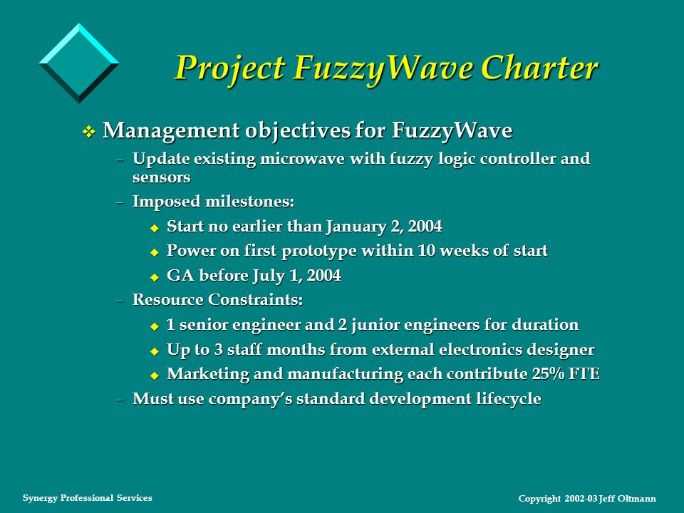Copyright 2002-03 Jeff Oltmann Synergy Professional Services Project FuzzyWave Charter v Management objectives for FuzzyWave – Update existing microwave with fuzzy logic controller and sensors – Imposed milestones: u Start no earlier than January 2, 2004 u Power on first prototype within 10 weeks of start u GA before July 1, 2004 – Resource Constraints: u 1 senior engineer and 2 junior engineers for duration u Up to 3 staff months from external electronics designer u Marketing and manufacturing each contribute 25% FTE – Must use company's standard development lifecycle