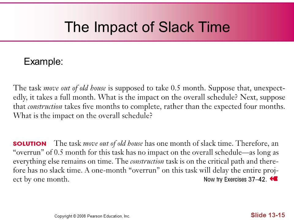 The Impact of Slack Time Copyright © 2008 Pearson Education, Inc. Slide 13-15 Example:
