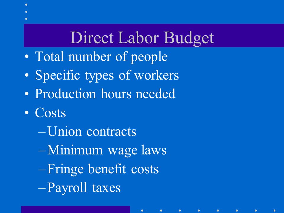 Direct Labor Budget Total number of people Specific types of workers Production hours needed Costs –Union contracts –Minimum wage laws –Fringe benefit