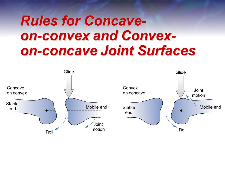 Rules for Concave- on-convex and Convex- on-concave Joint Surfaces