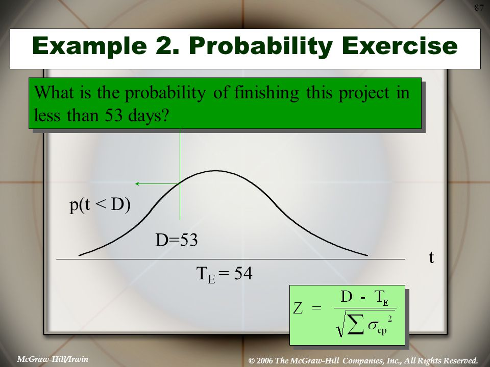 McGraw-Hill/Irwin © 2006 The McGraw-Hill Companies, Inc., All Rights Reserved. 87 Example 2. Probability Exercise What is the probability of finishing