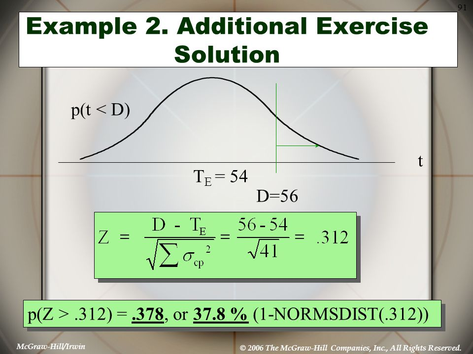 McGraw-Hill/Irwin © 2006 The McGraw-Hill Companies, Inc., All Rights Reserved. 91 Example 2. Additional Exercise Solution t T E = 54 p(t < D) D=56 p(Z