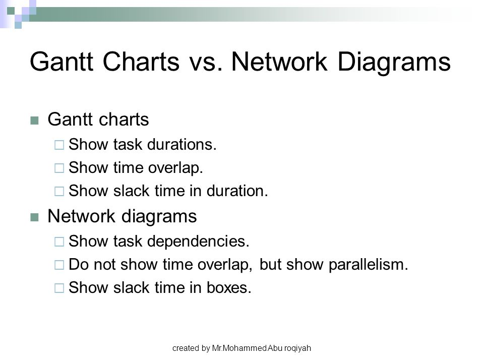 created by Mr.Mohammed Abu roqiyah Gantt Charts vs. Network Diagrams Gantt charts  Show task durations.  Show time overlap.  Show slack time in dur