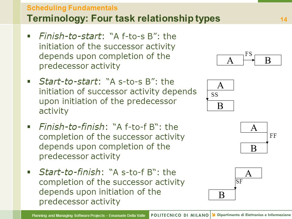 """Planning and Managing Software Projects – Emanuele Della Valle Scheduling Fundamentals Terminology: Four task relationship types  Finish-to-start: """"A"""