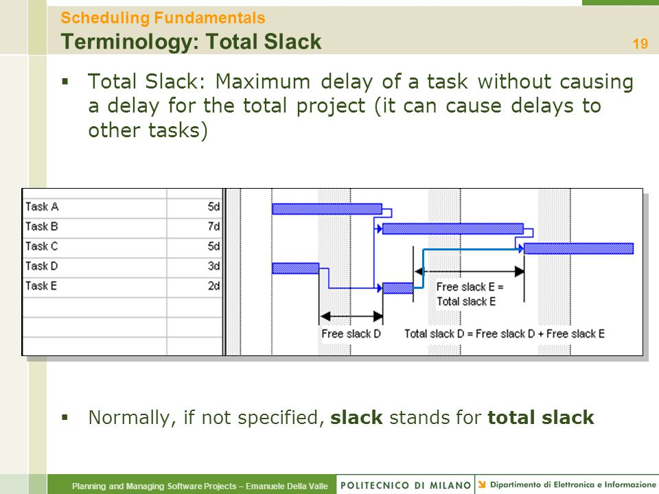 Planning and Managing Software Projects – Emanuele Della Valle Scheduling Fundamentals Terminology: Total Slack  Total Slack: Maximum delay of a task