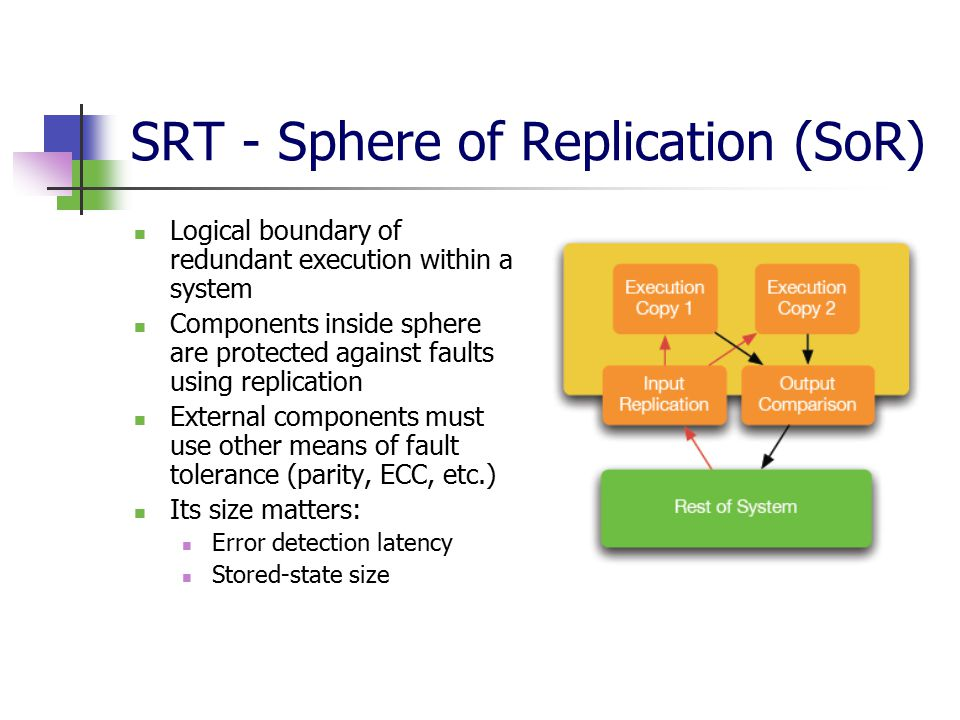 SRT - Sphere of Replication (SoR) Logical boundary of redundant execution within a system Components inside sphere are protected against faults using replication External components must use other means of fault tolerance (parity, ECC, etc.) Its size matters: Error detection latency Stored-state size
