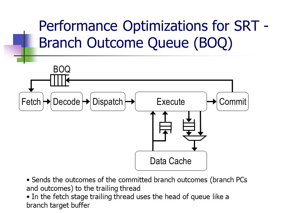 Performance Optimizations for SRT - Branch Outcome Queue (BOQ) Fetch Decode DispatchCommit Execute Data Cache BOQ Sends the outcomes of the committed branch outcomes (branch PCs and outcomes) to the trailing thread In the fetch stage trailing thread uses the head of queue like a branch target buffer