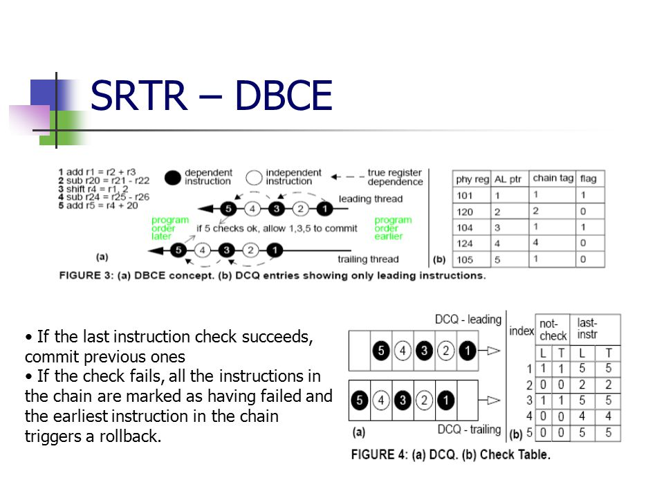 SRTR – DBCE If the last instruction check succeeds, commit previous ones If the check fails, all the instructions in the chain are marked as having failed and the earliest instruction in the chain triggers a rollback.