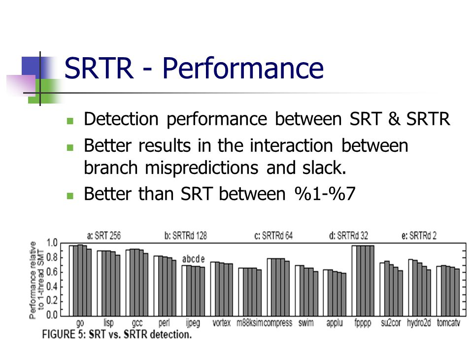 SRTR - Performance Detection performance between SRT & SRTR Better results in the interaction between branch mispredictions and slack.