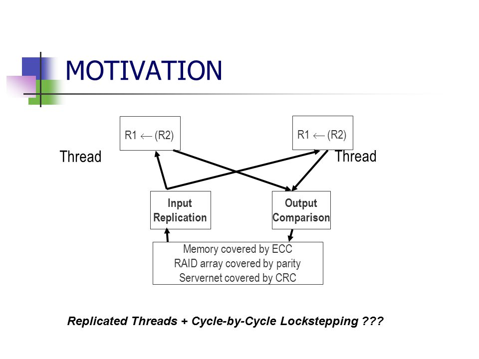 MOTIVATION R1  (R2) Input Replication Output Comparison Memory covered by ECC RAID array covered by parity Servernet covered by CRC R1  (R2) Thread Replicated Threads + Cycle-by-Cycle Lockstepping