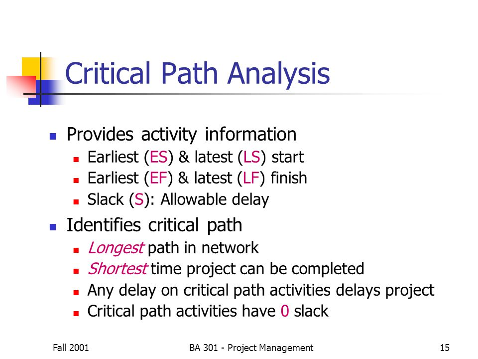 Fall 2001BA 301 - Project Management15 Provides activity information Earliest (ES) & latest (LS) start Earliest (EF) & latest (LF) finish Slack (S): A