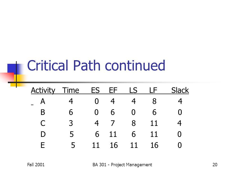 Fall 2001BA 301 - Project Management20 Critical Path continued Activity Time ES EF LS LF Slack A 4 0 4 4 8 4 B 6 0 6 0 6 0 C 3 4 7 8 11 4 D 5 6 11 6 11 0 E 5 11 16 11 16 0