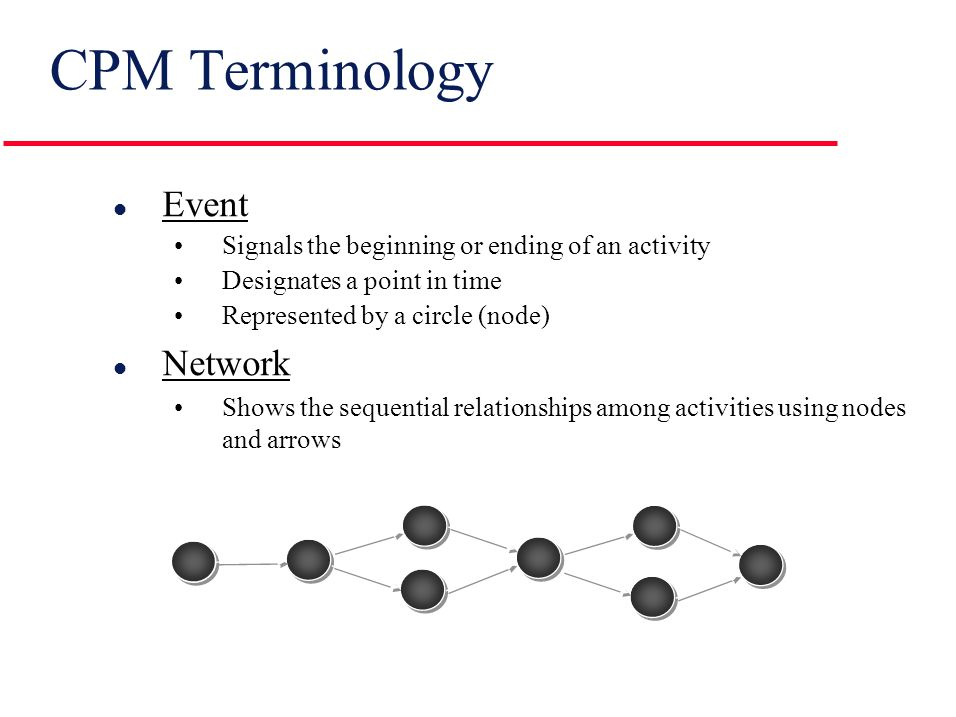 CPM Terminology l Event Signals the beginning or ending of an activity Designates a point in time Represented by a circle (node) l Network Shows the sequential relationships among activities using nodes and arrows