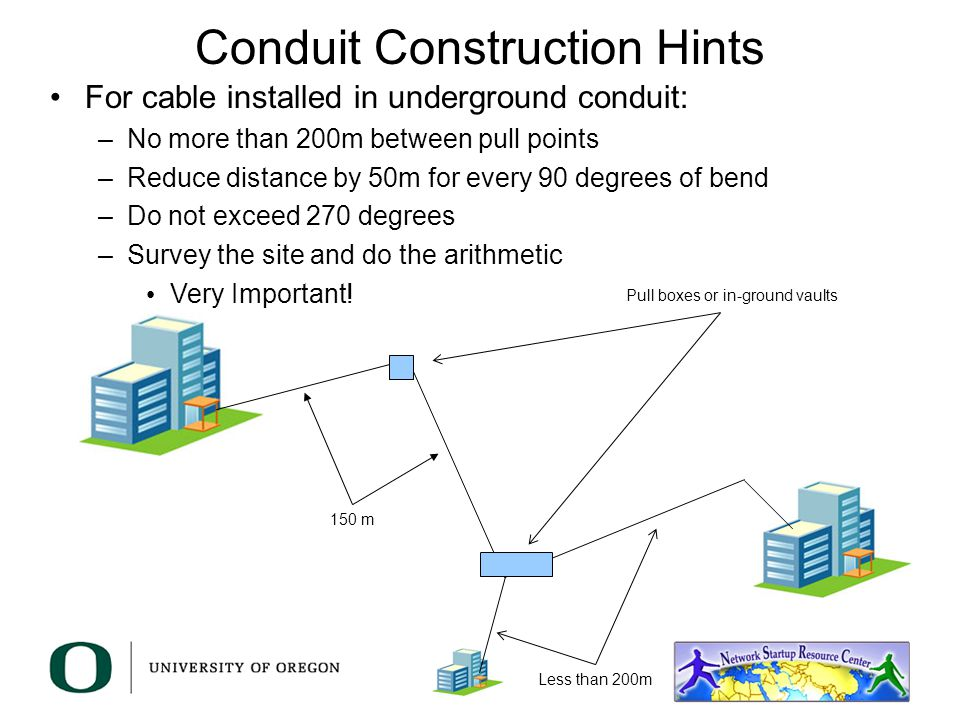 Conduit Construction Hints For cable installed in underground conduit: –No more than 200m between pull points –Reduce distance by 50m for every 90 degrees of bend –Do not exceed 270 degrees –Survey the site and do the arithmetic Very Important.