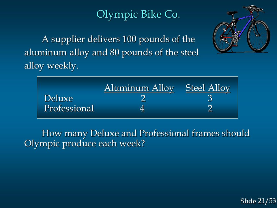 21/53 Slide A supplier delivers 100 pounds of the aluminum alloy and 80 pounds of the steel alloy weekly.