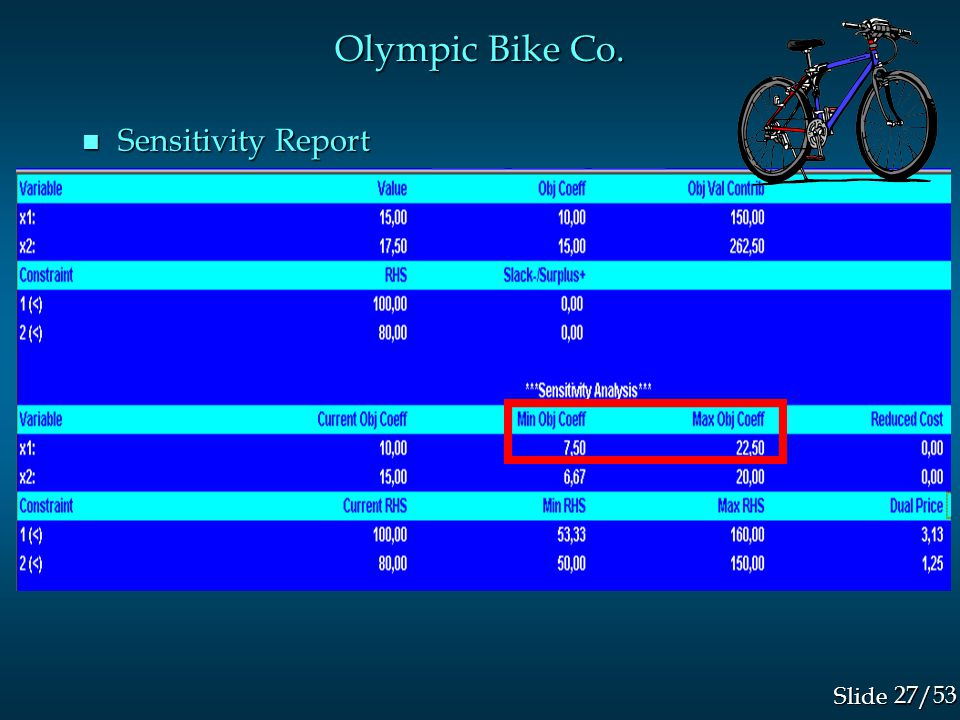 27/53 Slide Olympic Bike Co. n Sensitivity Report